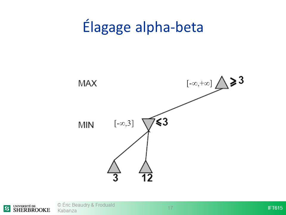 Élagage alpha-beta [-∞,+∞] [-∞,3] © Éric Beaudry & Froduald Kabanza